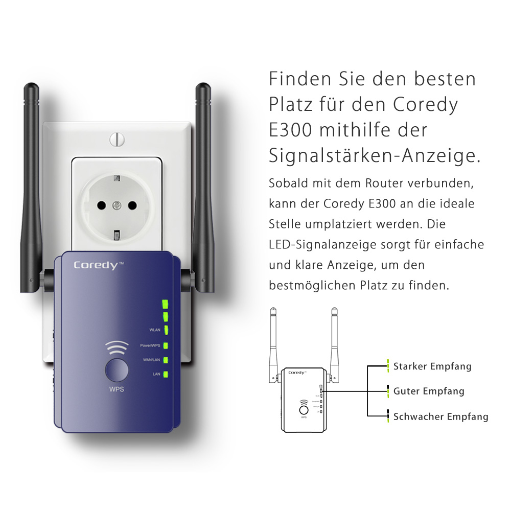 coredy e300 de wifi extender products coredy connect your smart life. Black Bedroom Furniture Sets. Home Design Ideas