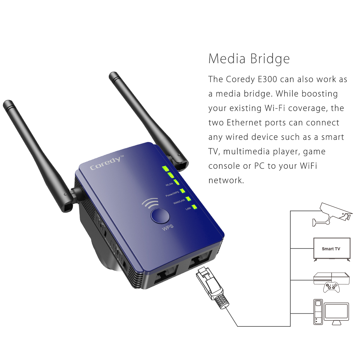 E300 Wifi Extender Products Coredy Connect Your Smart Life Usb Cable With Repeater Schematic 300mbps Mini Wi Fi Range Wireless Internet Signal Booster External Antennas Compatible Alexa Extends