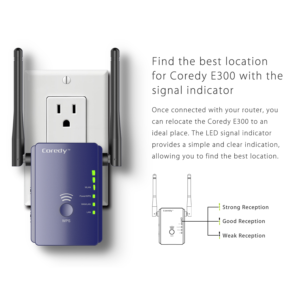 E300 Wifi Extender Products Coredy Connect Your Smart Life