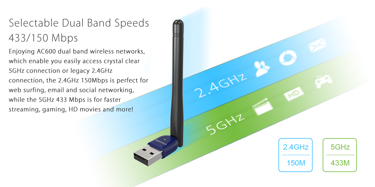Dual-band speeds 433 Mbps/150Mbps usb wifi adapter