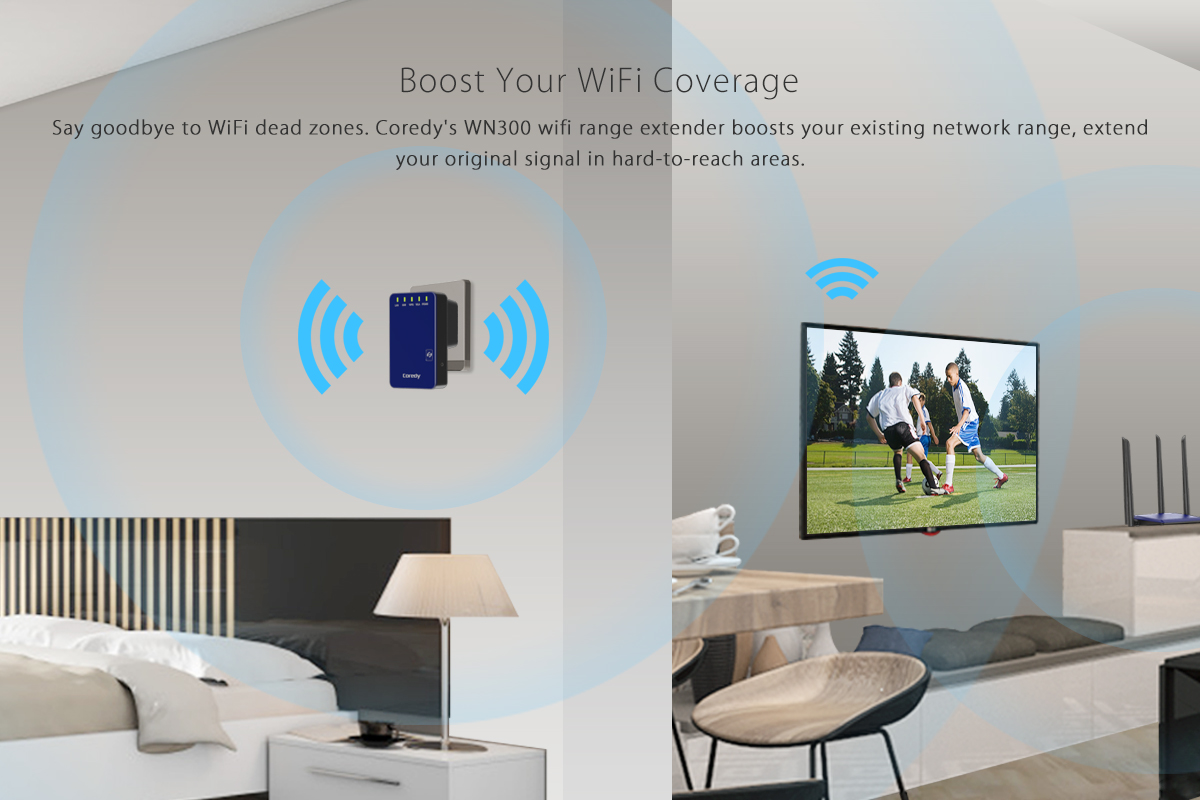 Boost wifi coverage with Coredy WN300 wifi range extender