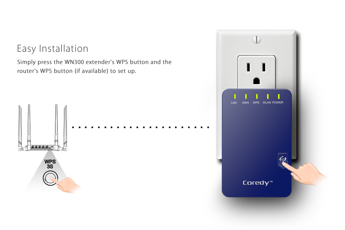 Easily set up the range extender with just a press of the WPS button